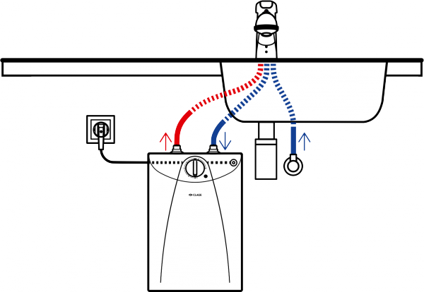 Пример схемы установки накопительного водонагревателя Clage S 5-U