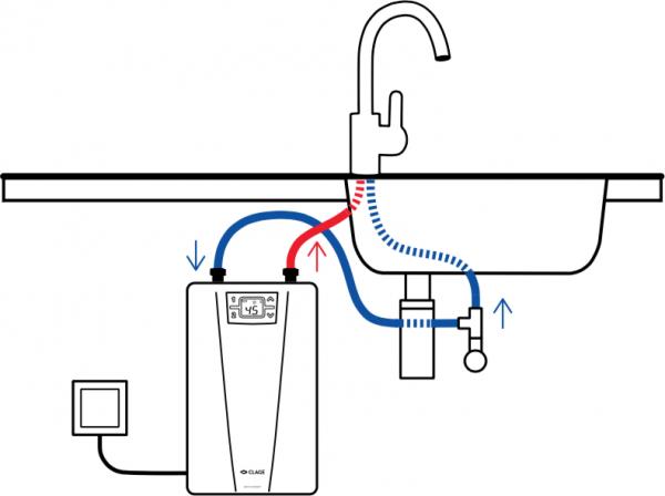 Пример схемы установки проточного водонагревателя Clage CEX-U